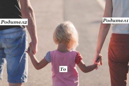 Родител1, Родител2 и То