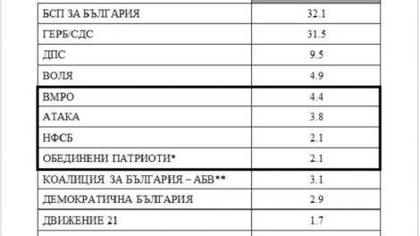 mediana, plovdiv-pres.bg, evroizbori, novini