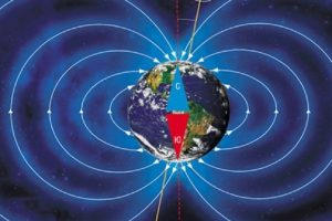 Магнитните полюси се местят, все по-ускорено