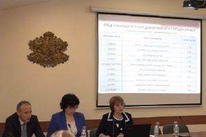 МОН отчете резултатите от матурите за 12 клас
