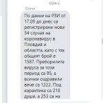Изключителната навременност на данните в Пловдив