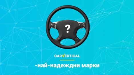 Plovdiv-press Новини Пловдив CarVertical