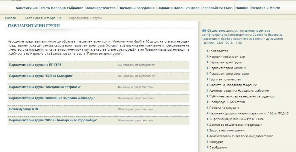 Грешните данни на сайта на парламента тази сутрин.